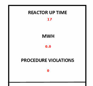 ProcedureViolations